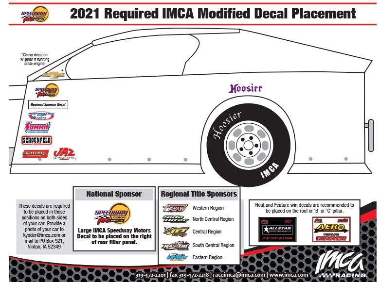 IMCA Modified 2021 Decal Placement
