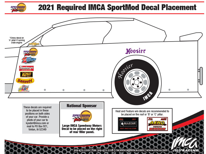 2021 IMCA SportMod Decal Placement