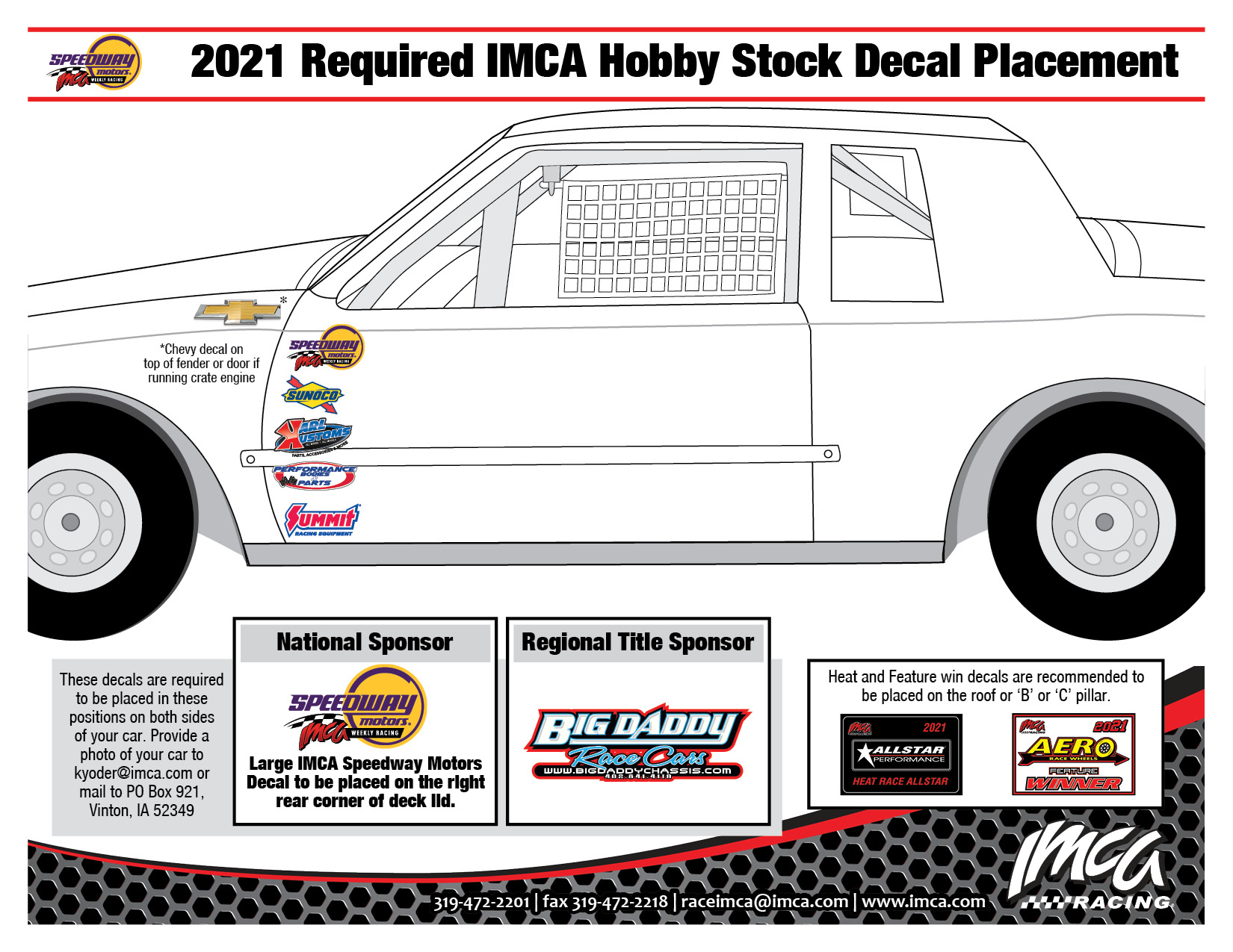 IMCA Hobby Stock 2021 decal placement